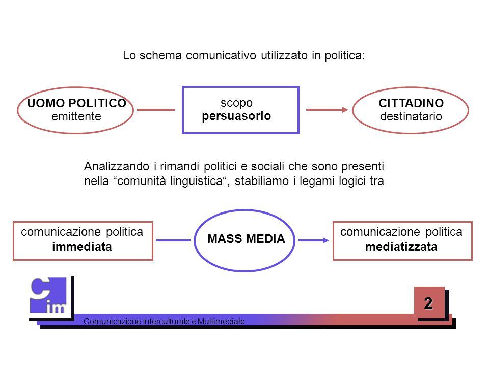 2 Lo schema comunicativo utilizzato in politica: UOMO POLITICO