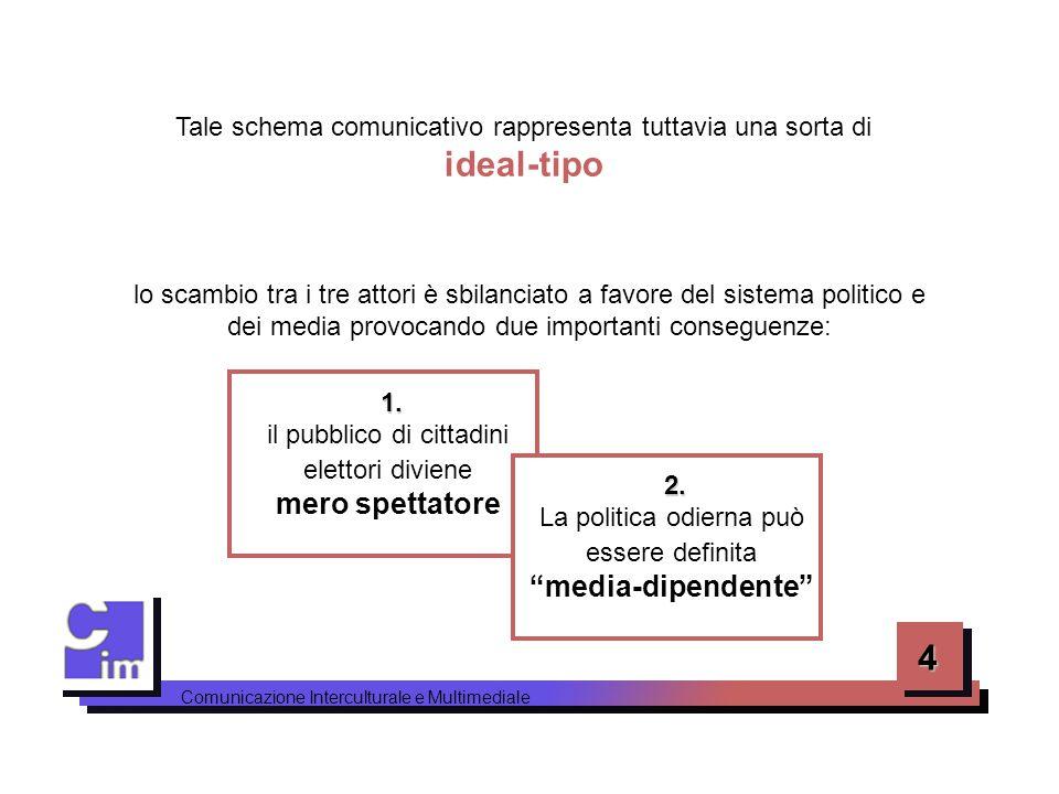 ideal-tipo 4 mero spettatore media-dipendente