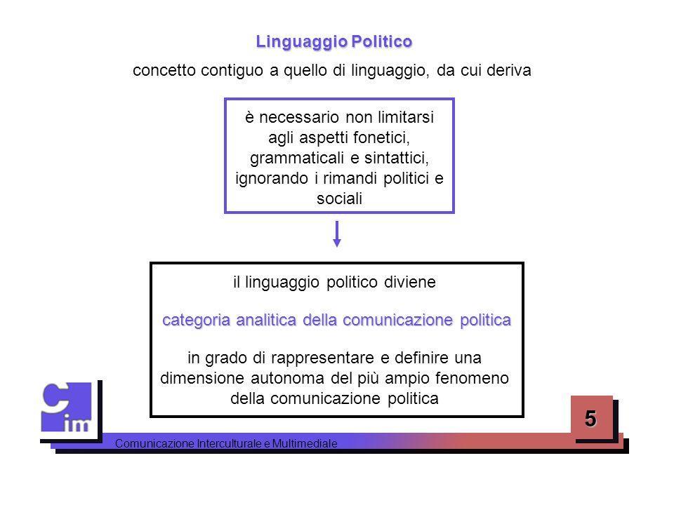 Linguaggio Politico concetto contiguo a quello di linguaggio, da cui deriva.