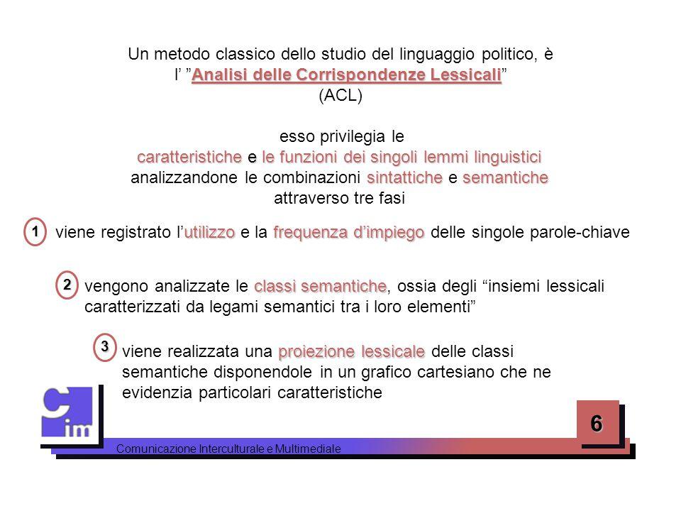 6 Un metodo classico dello studio del linguaggio politico, è
