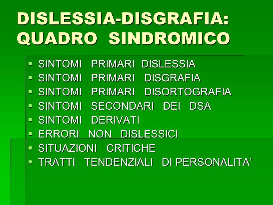 DISLESSIA-DISGRAFIA: QUADRO SINDROMICO