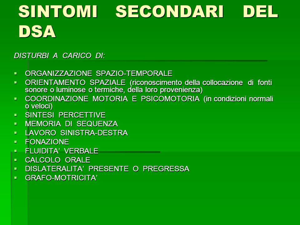 SINTOMI SECONDARI DEL DSA