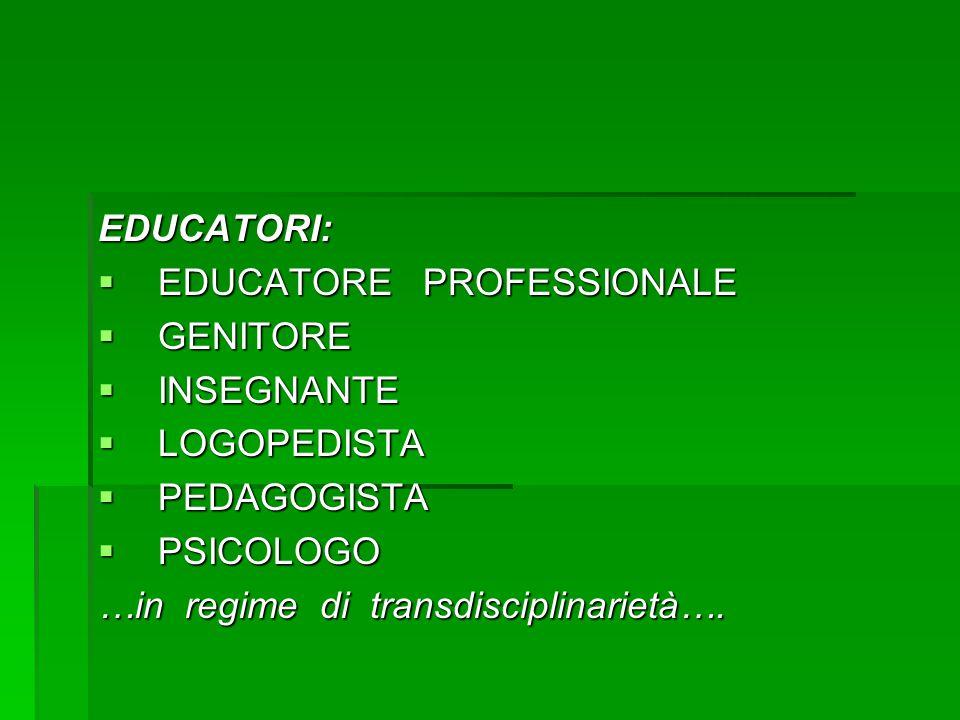EDUCATORI: EDUCATORE PROFESSIONALE. GENITORE. INSEGNANTE. LOGOPEDISTA. PEDAGOGISTA. PSICOLOGO.