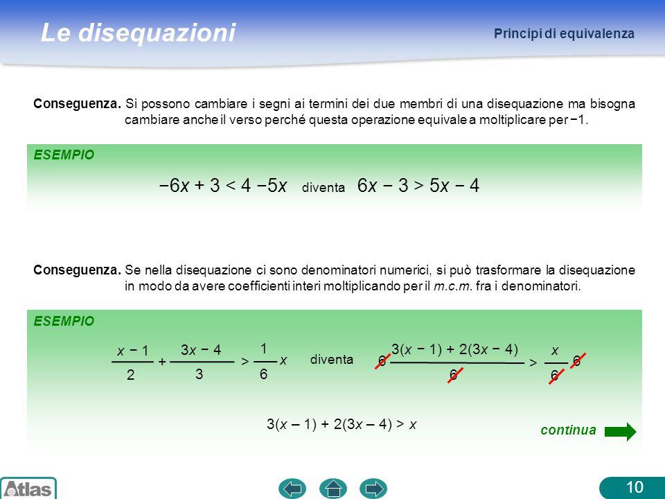 −6x + 3 < 4 −5x diventa 6x − 3 > 5x − 4