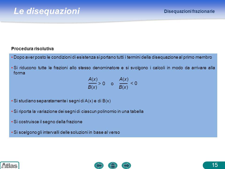 A(x) > 0 o < 0 B(x) Disequazioni frazionarie