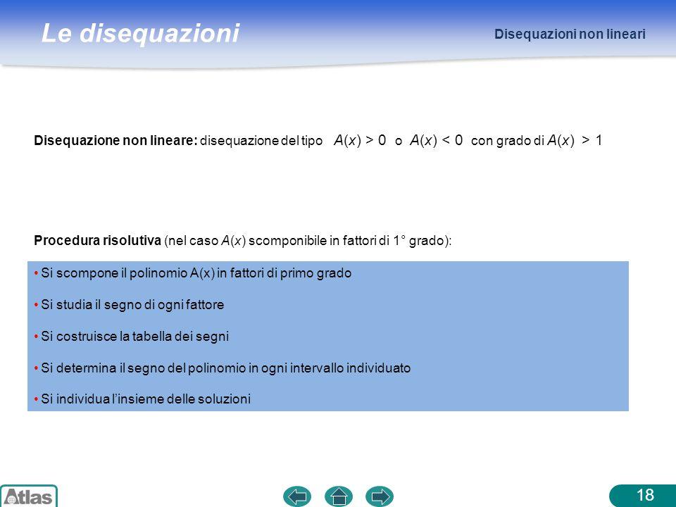 Disequazioni non lineari