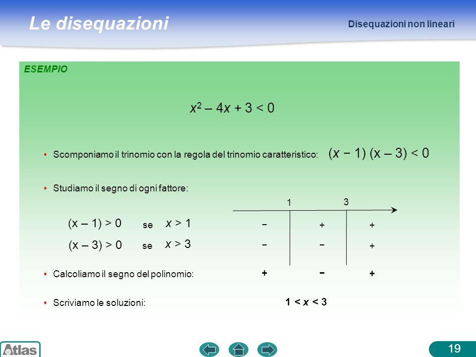 x2 – 4x + 3 < 0 (x − 1) (x – 3) < 0 (x – 1) > 0 x > 1