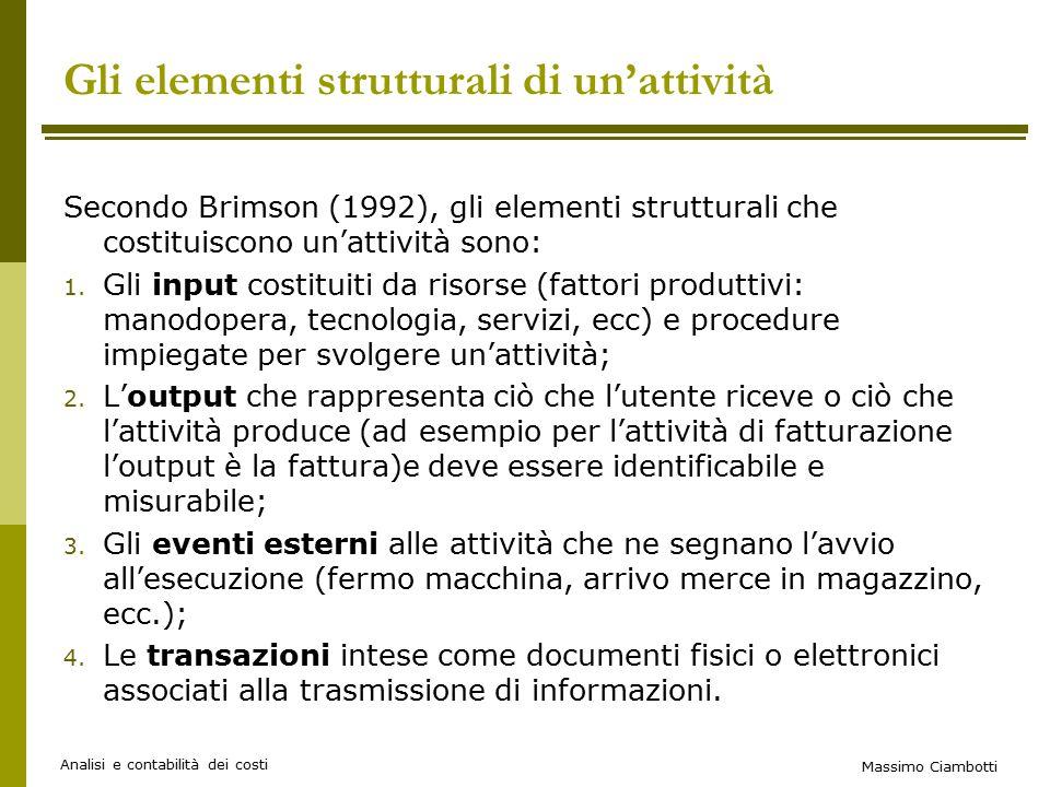 Gli elementi strutturali di un'attività
