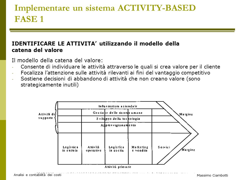 Implementare un sistema ACTIVITY-BASED FASE 1