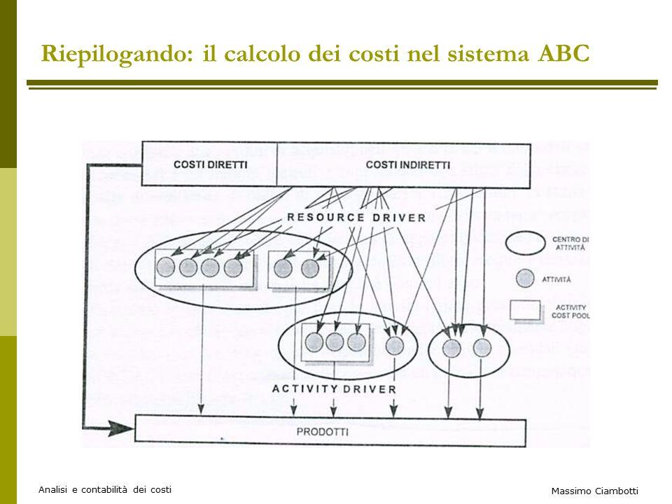 Riepilogando: il calcolo dei costi nel sistema ABC