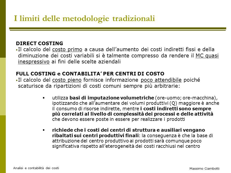 I limiti delle metodologie tradizionali