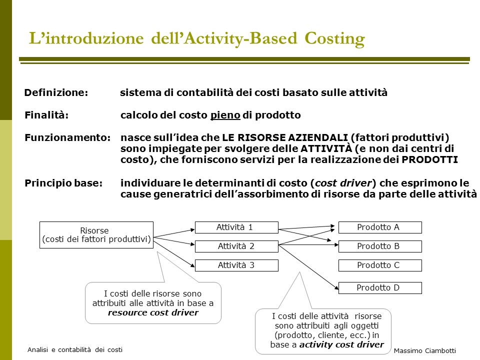 L'introduzione dell'Activity-Based Costing