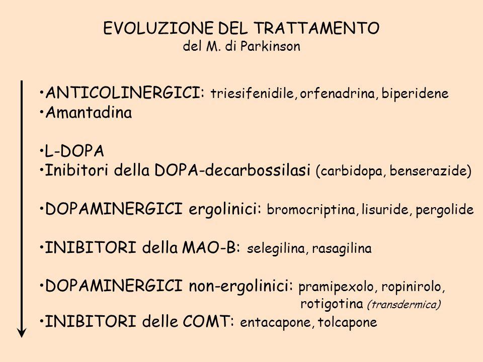 EVOLUZIONE DEL TRATTAMENTO