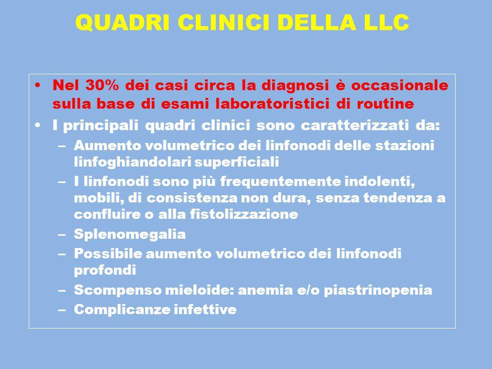 QUADRI CLINICI DELLA LLC