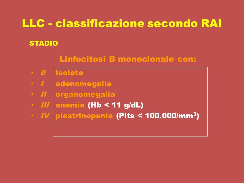 LLC - classificazione secondo RAI