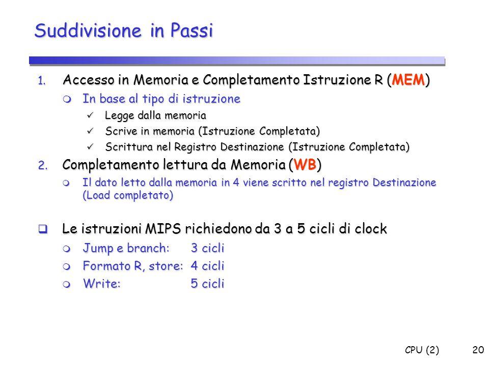 Suddivisione in Passi Accesso in Memoria e Completamento Istruzione R (MEM) In base al tipo di istruzione.