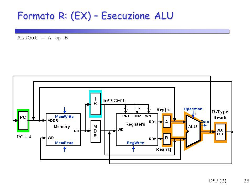 Formato R: (EX) – Esecuzione ALU