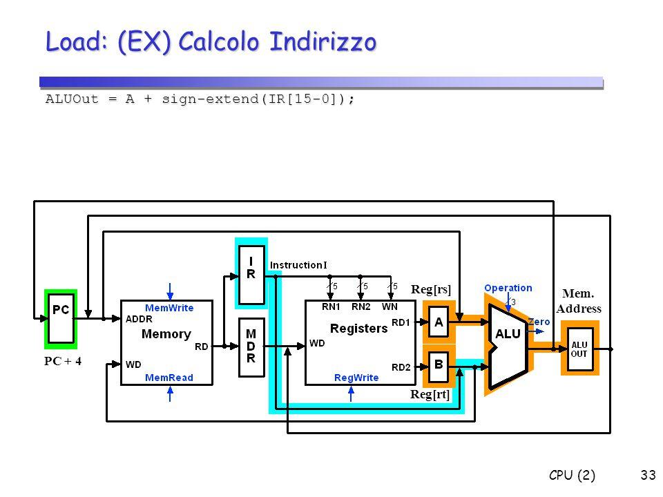 Load: (EX) Calcolo Indirizzo