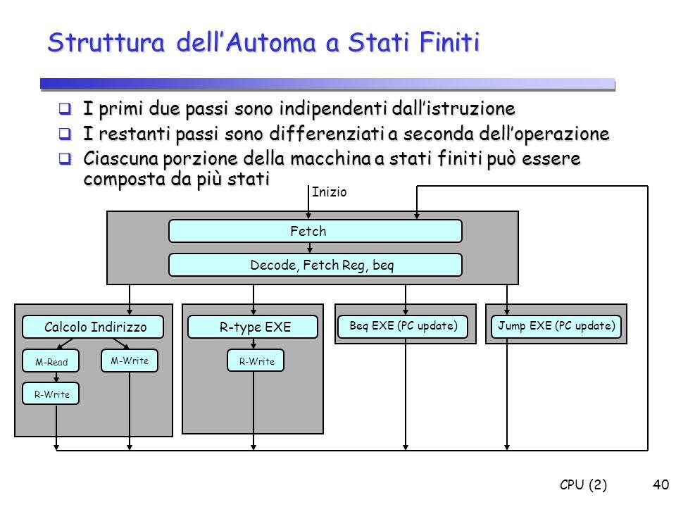 Struttura dell'Automa a Stati Finiti