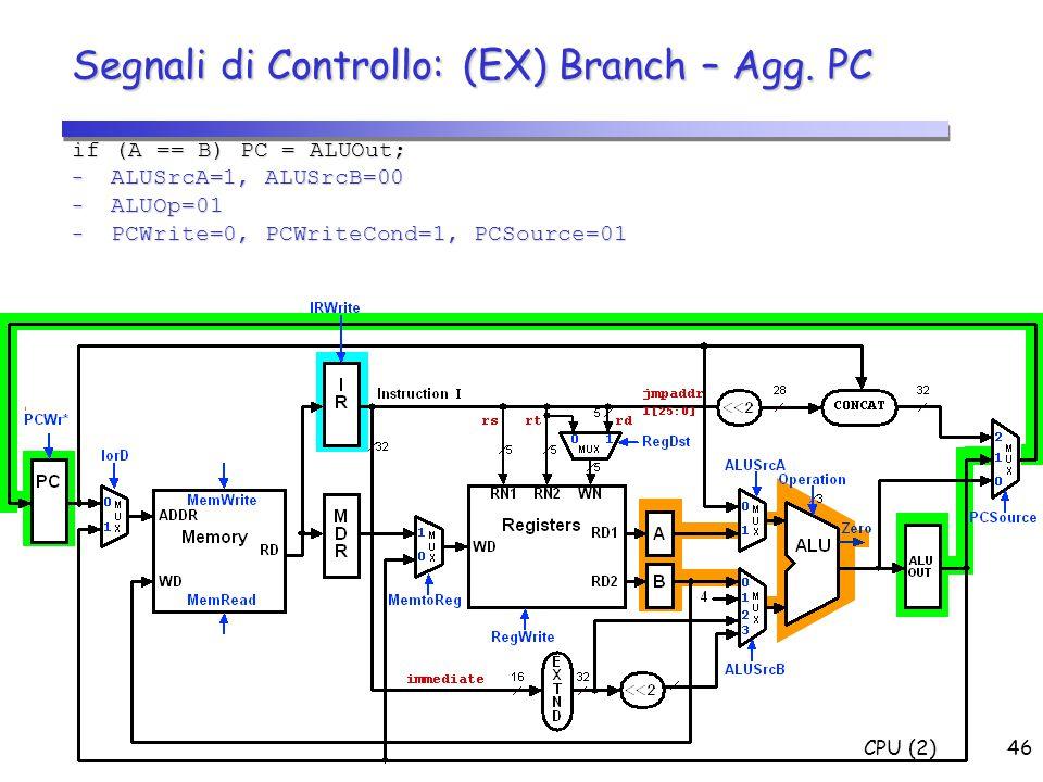 Segnali di Controllo: (EX) Branch – Agg. PC