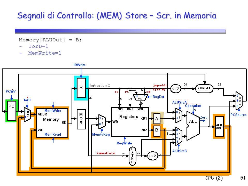 Segnali di Controllo: (MEM) Store – Scr. in Memoria