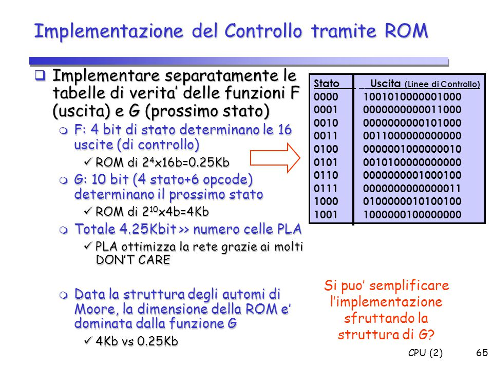 Si puo' semplificare l'implementazione sfruttando la struttura di G
