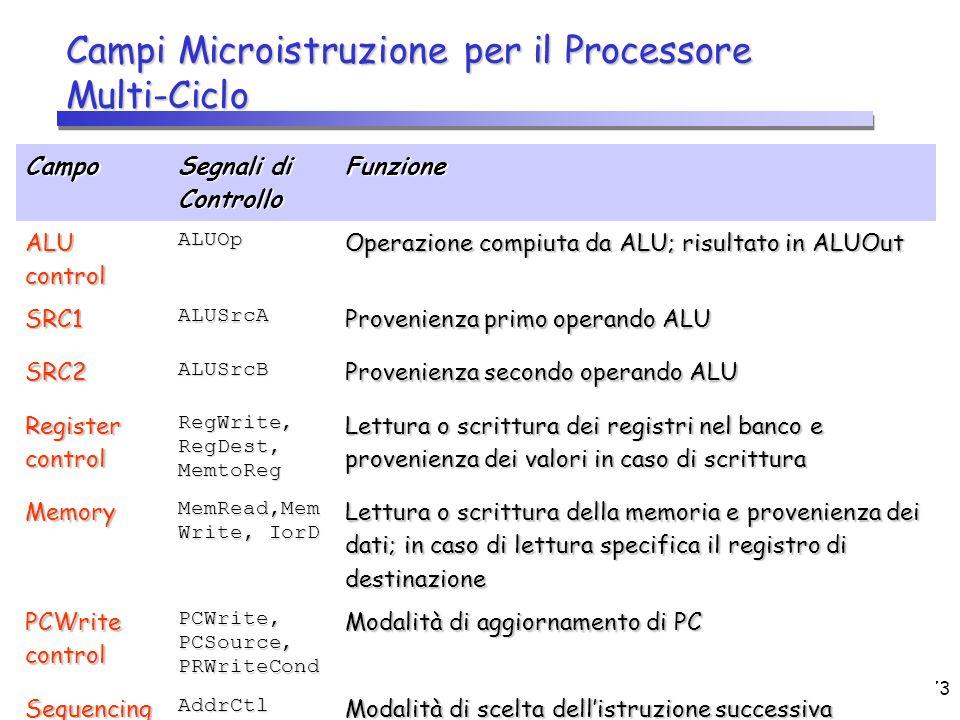 Campi Microistruzione per il Processore Multi-Ciclo