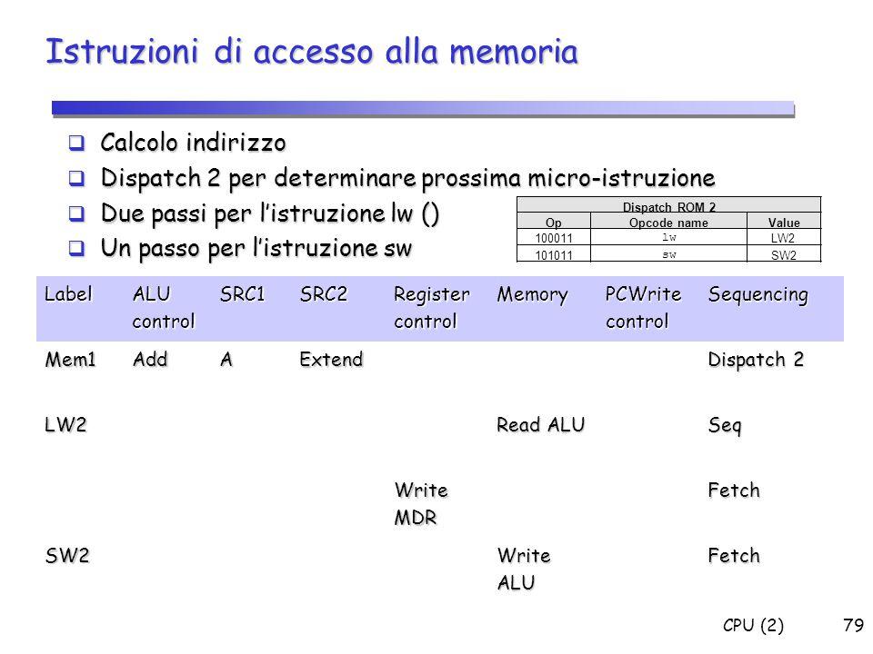 Istruzioni di accesso alla memoria
