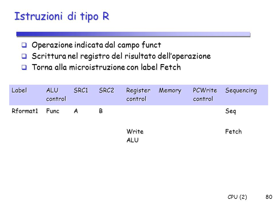 Istruzioni di tipo R Operazione indicata dal campo funct