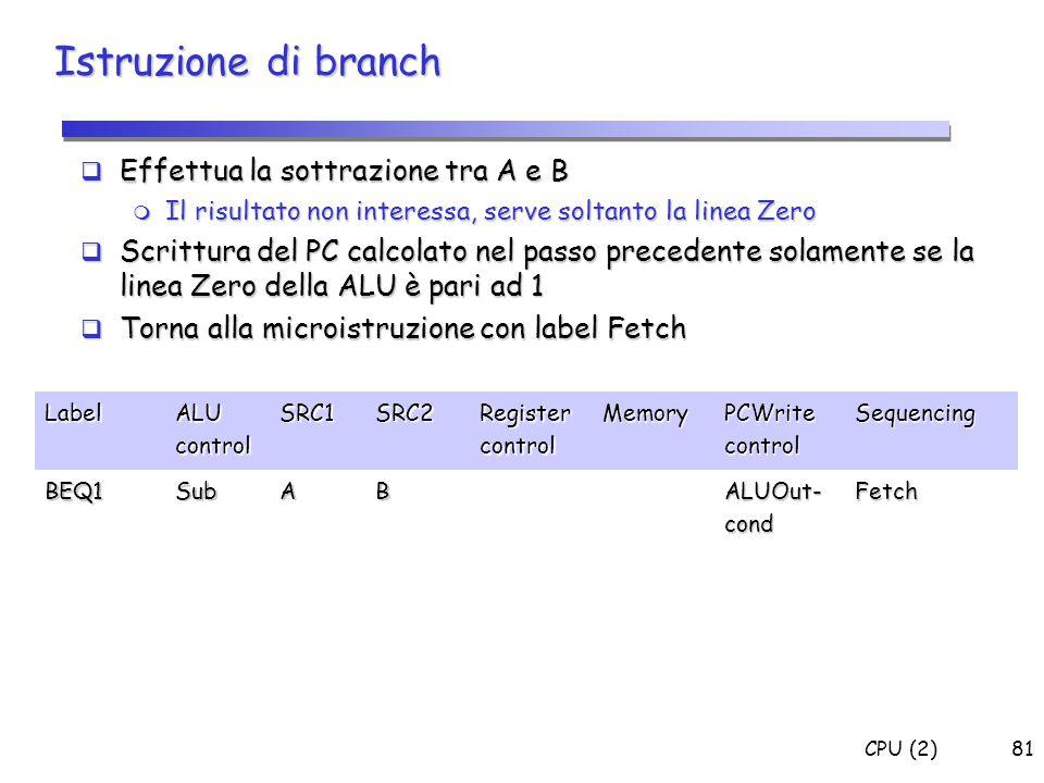 Istruzione di branch Effettua la sottrazione tra A e B