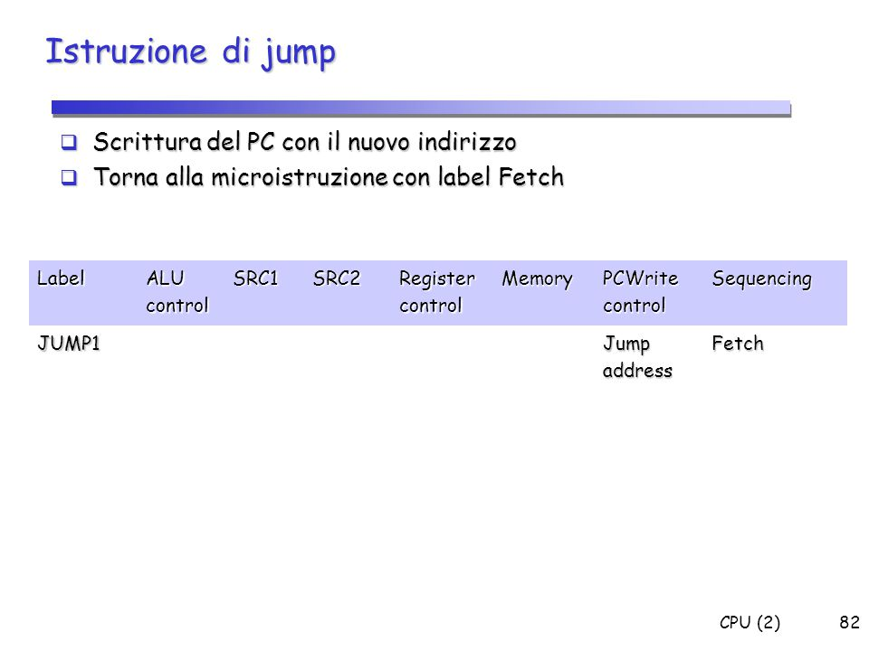 Istruzione di jump Scrittura del PC con il nuovo indirizzo