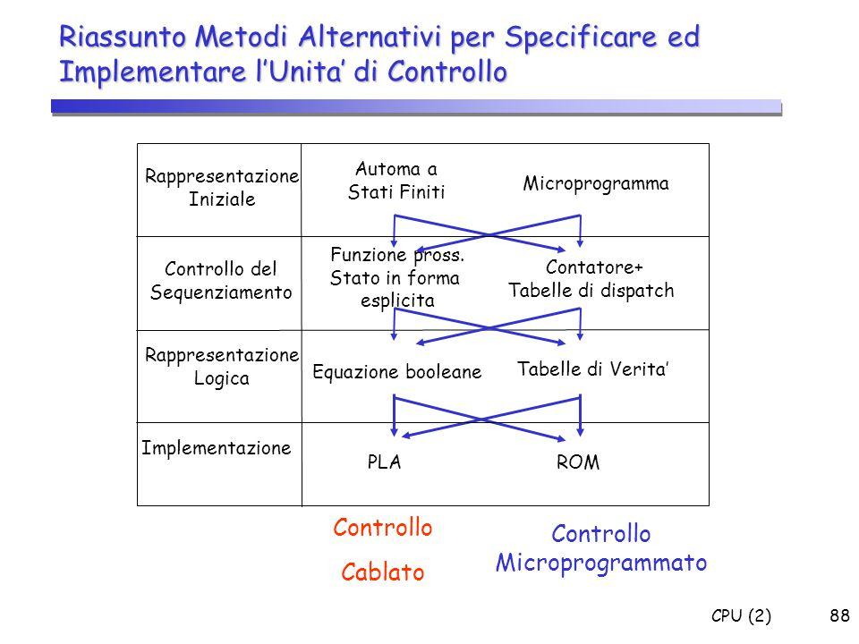 Controllo Microprogrammato
