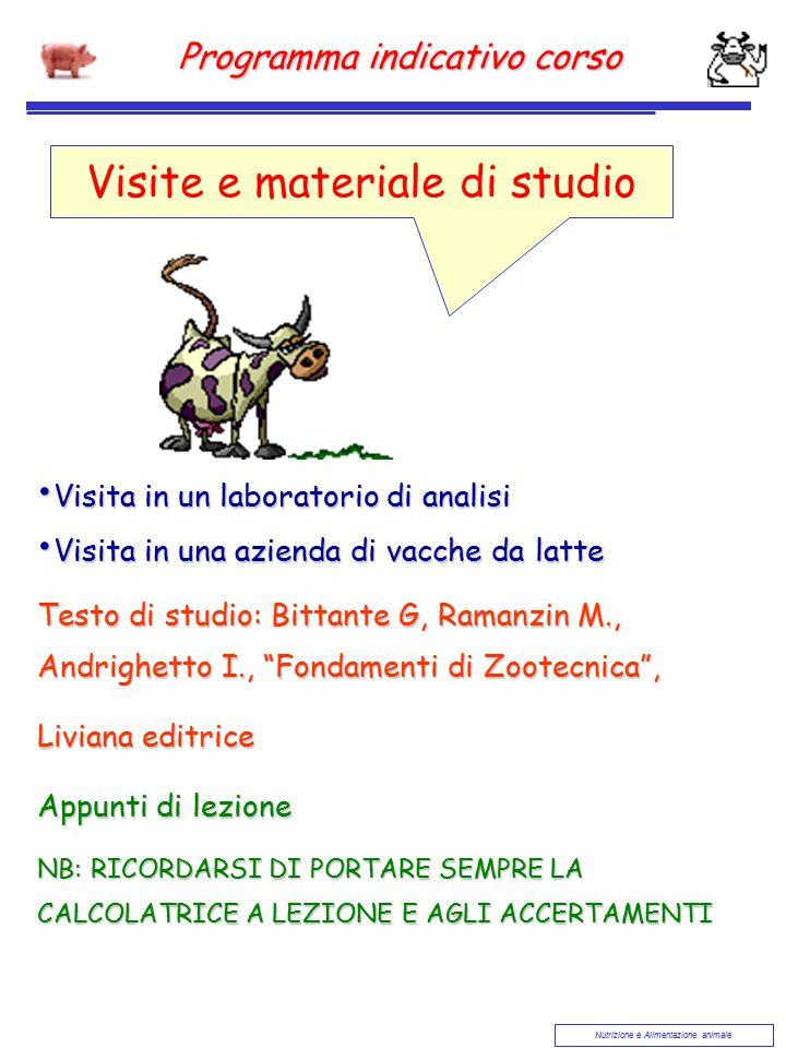 Visite e materiale di studio