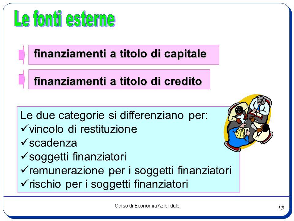 Le fonti esterne finanziamenti a titolo di capitale. finanziamenti a titolo di credito. Le due categorie si differenziano per: