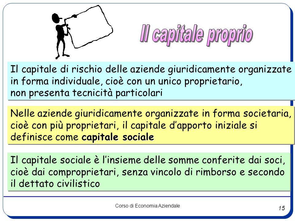 Il capitale proprio Il capitale di rischio delle aziende giuridicamente organizzate. in forma individuale, cioè con un unico proprietario,