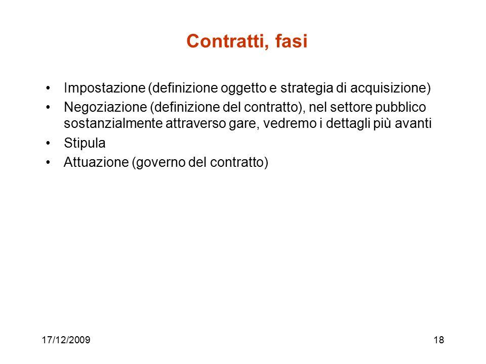Contratti, fasi Impostazione (definizione oggetto e strategia di acquisizione)