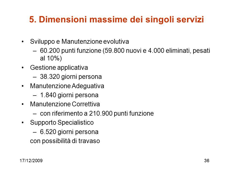 5. Dimensioni massime dei singoli servizi
