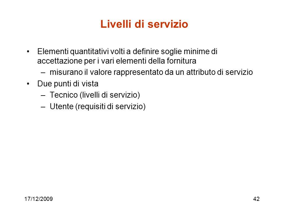 Livelli di servizio Elementi quantitativi volti a definire soglie minime di accettazione per i vari elementi della fornitura.