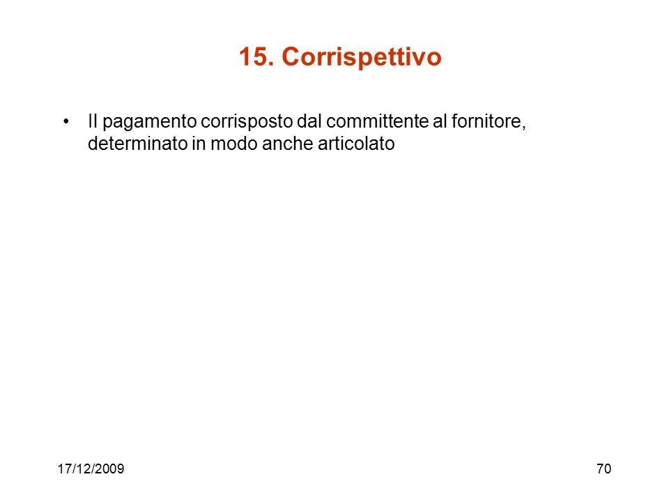 15. Corrispettivo Il pagamento corrisposto dal committente al fornitore, determinato in modo anche articolato.
