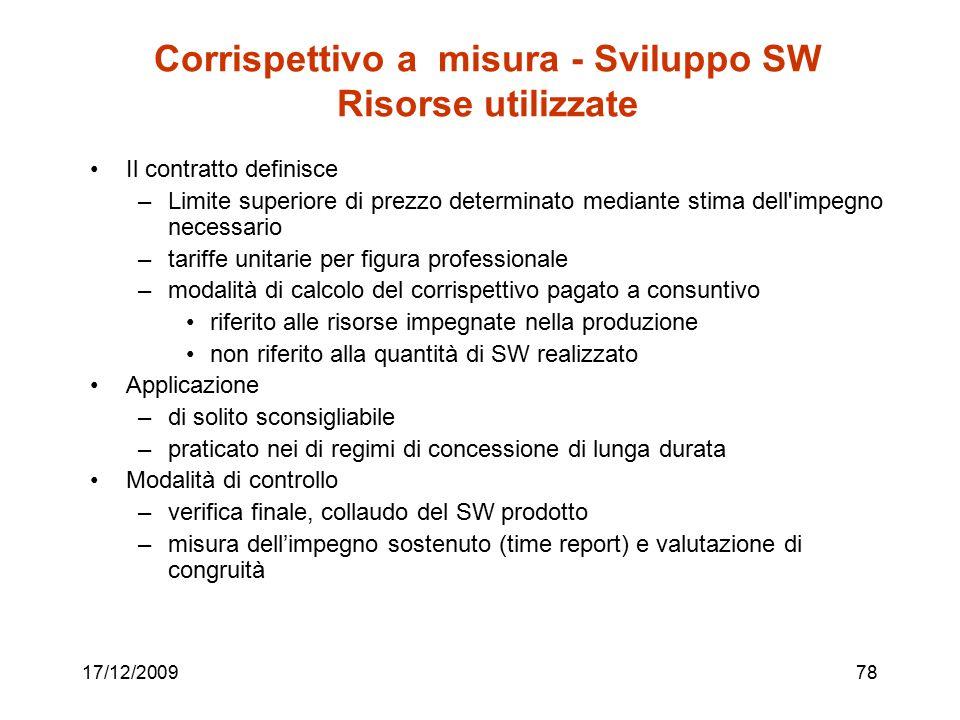 Corrispettivo a misura - Sviluppo SW Risorse utilizzate