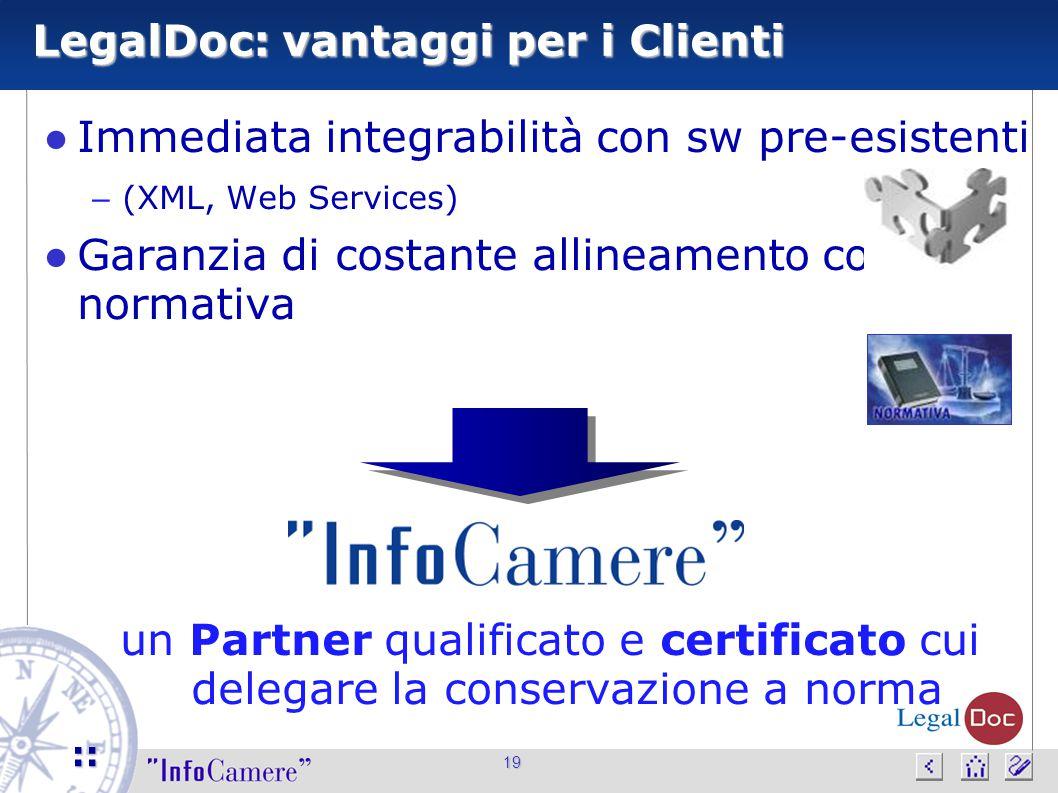 LegalDoc: vantaggi per i Clienti