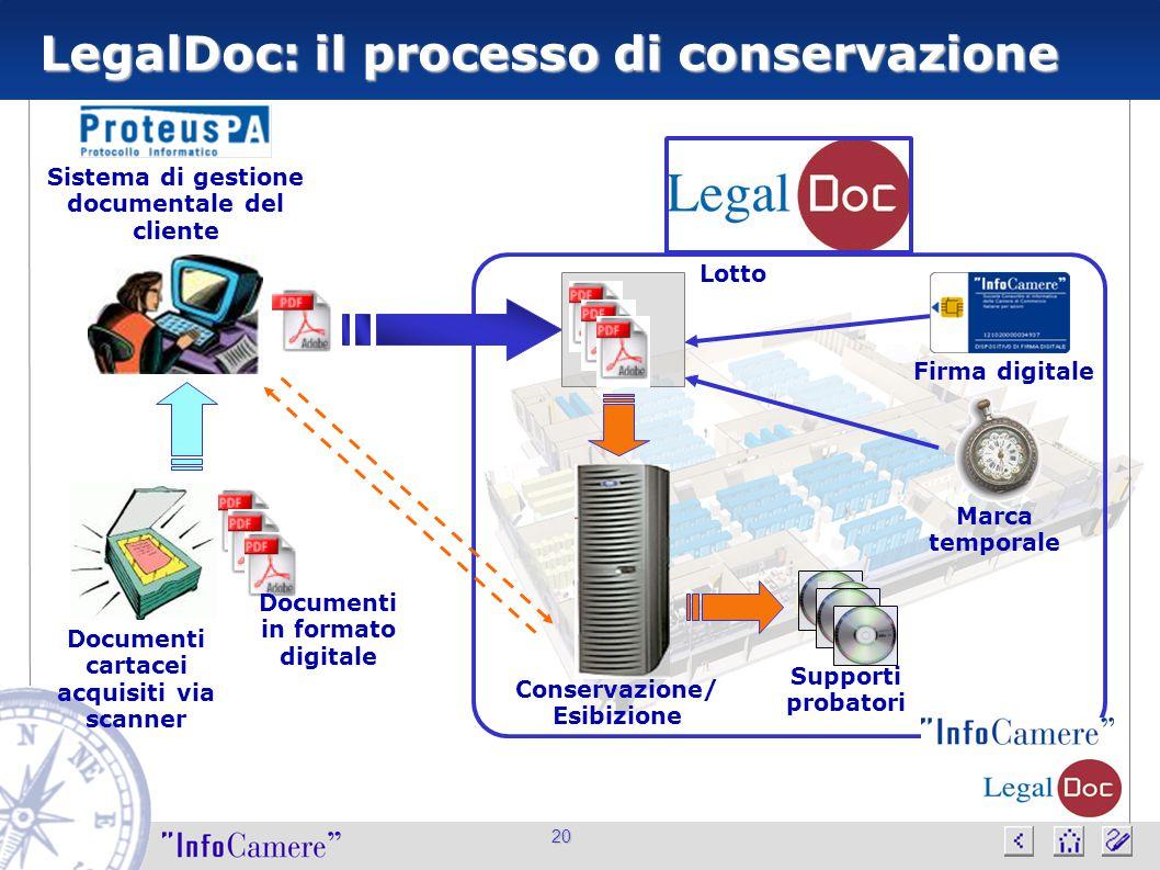 LegalDoc: il processo di conservazione