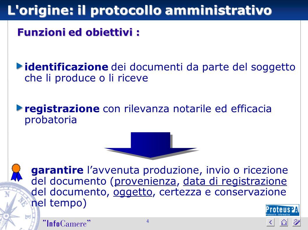 L origine: il protocollo amministrativo