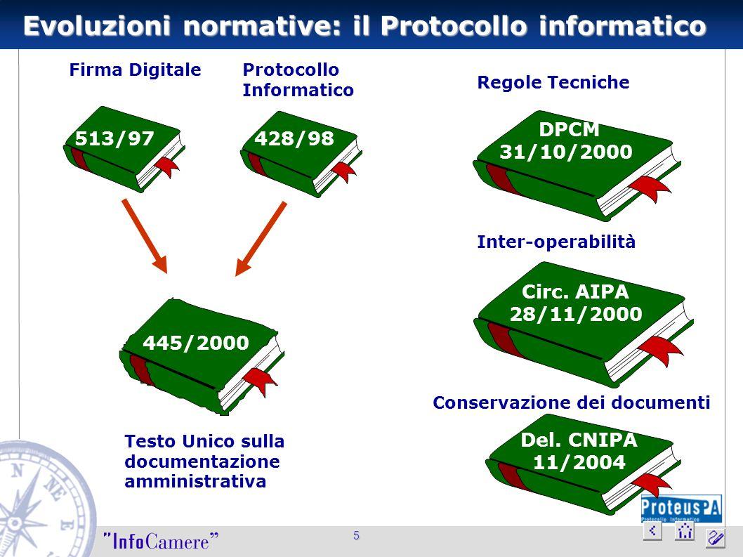 Evoluzioni normative: il Protocollo informatico
