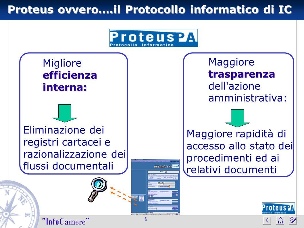 Proteus ovvero….il Protocollo informatico di IC