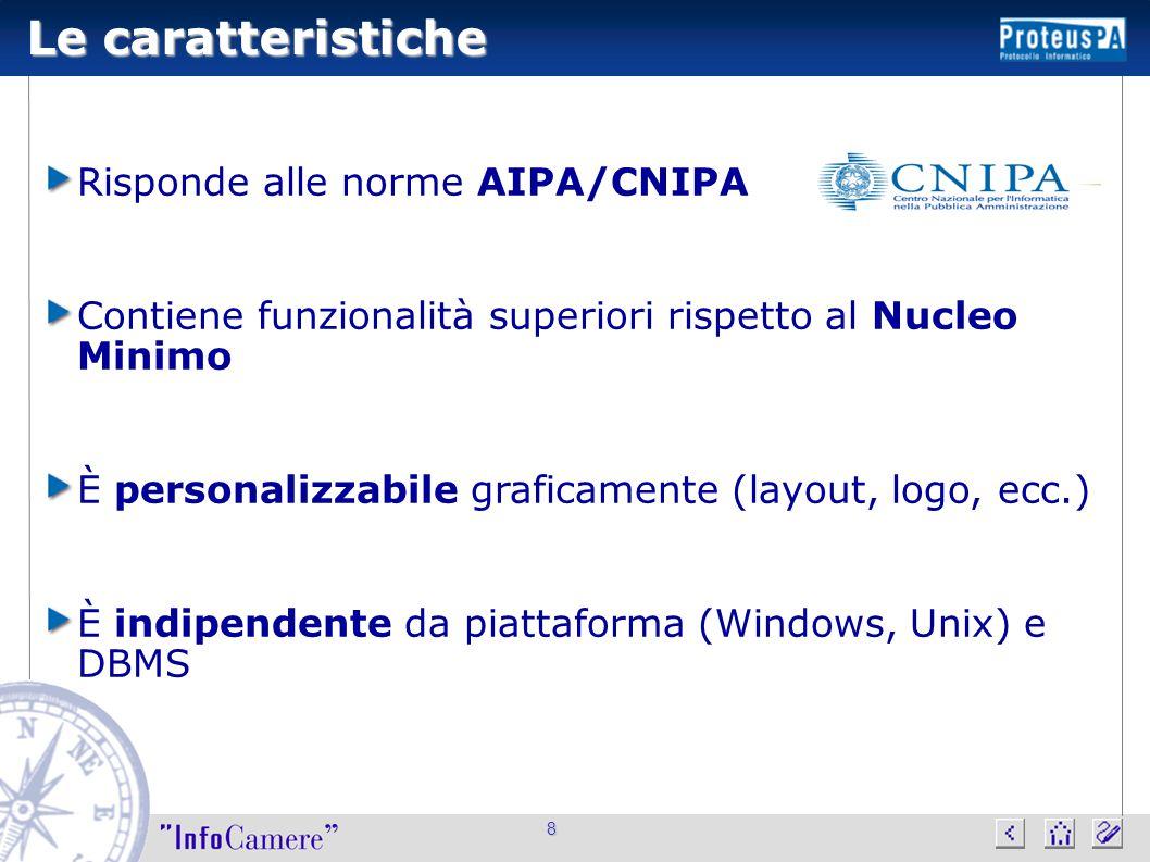 Le caratteristiche Risponde alle norme AIPA/CNIPA