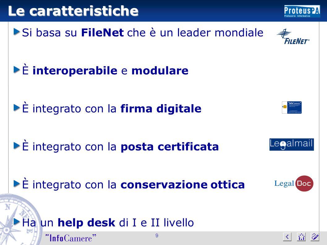 Le caratteristiche Si basa su FileNet che è un leader mondiale