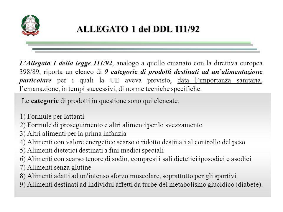 ALLEGATO 1 del DDL 111/92