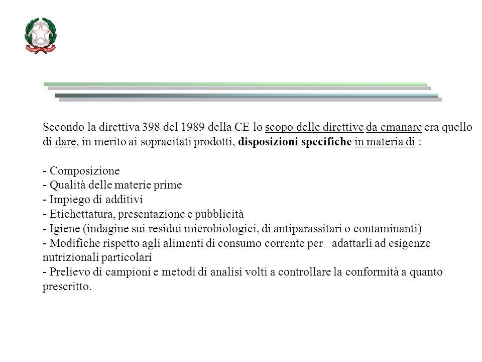 Secondo la direttiva 398 del 1989 della CE lo scopo delle direttive da emanare era quello di dare, in merito ai sopracitati prodotti, disposizioni specifiche in materia di :