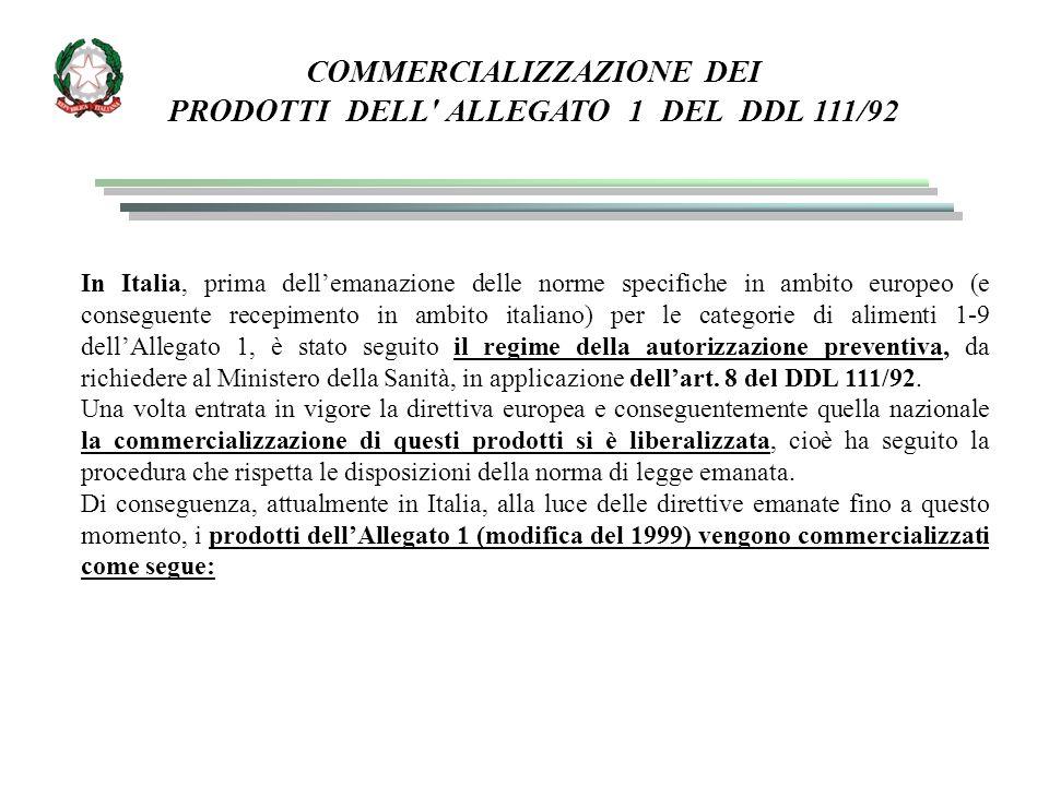 PRODOTTI DELL ALLEGATO 1 DEL DDL 111/92